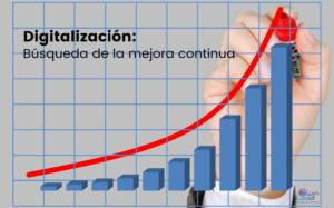 Winlead digitalizacion de las PYMES procesos